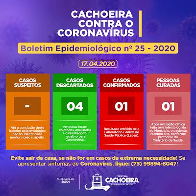 Cachoeira: Paciente diagnosticado com coronavírus conta detalhes do período da infecção até a cura