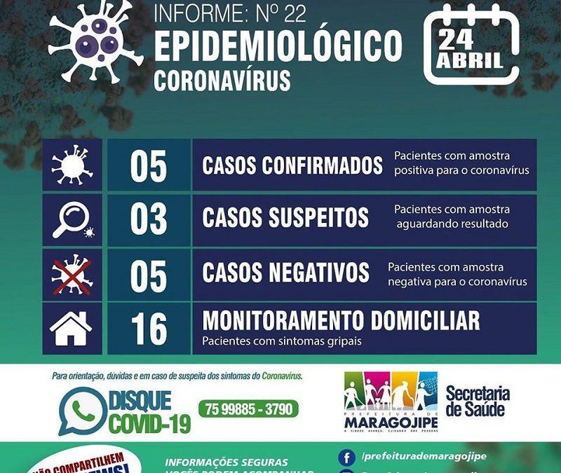Cinco casos de coronavírus são confirmados em Maragojipe