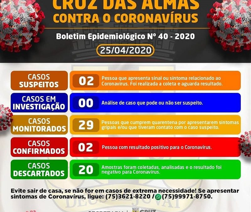 Cruz das Almas registra o segundo caso confirmado de coronavírus