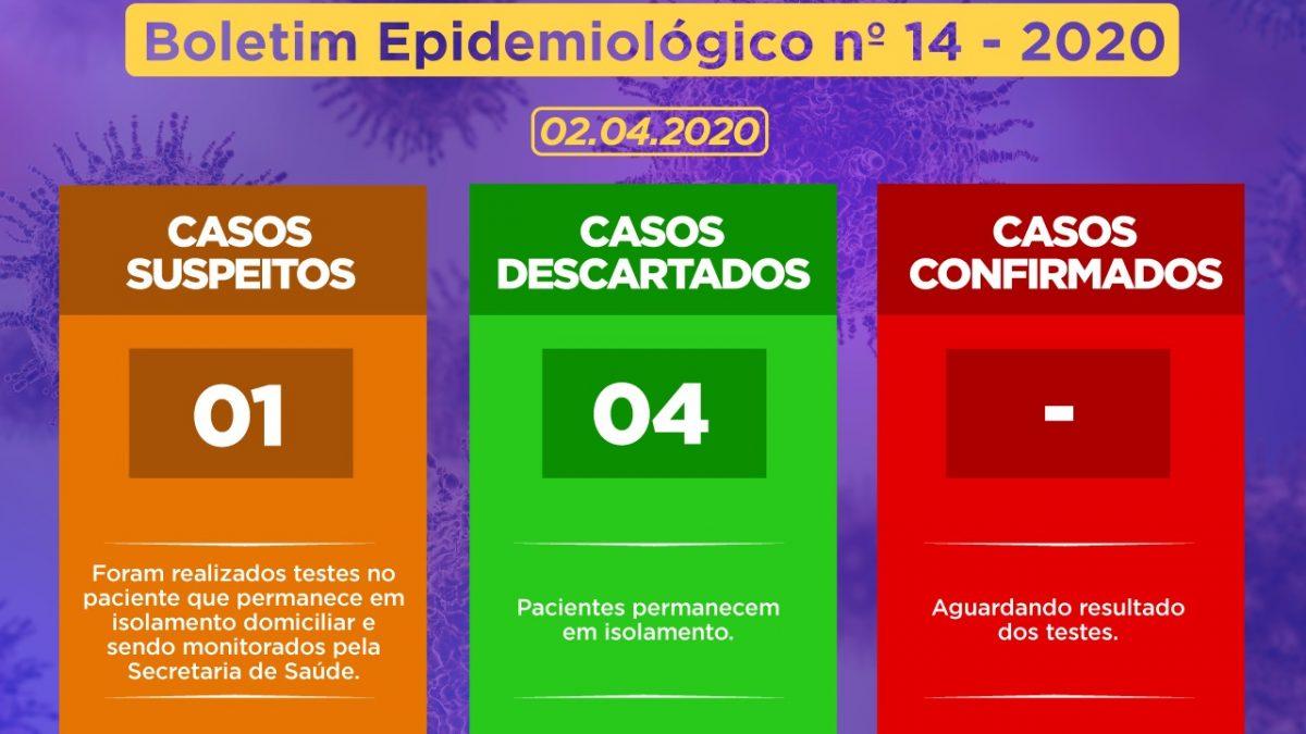 Secretaria de Saúde de Cachoeira informa no Boletim Epidemiológico desta quinta-feira 02
