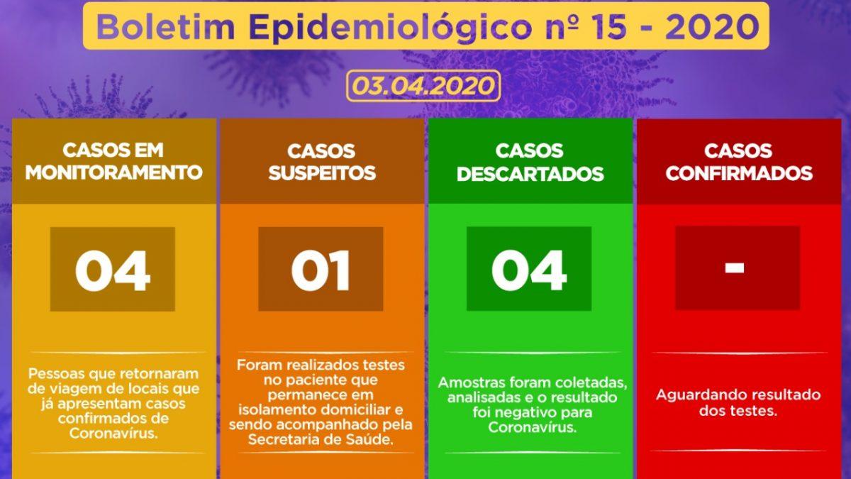 Cachoeira: Secretaria de Saúde de  informa que estão sendo monitoradas QUATRO pessoas que retornaram de viagem de locais que já apresentam casos confirmados de Coronavírus