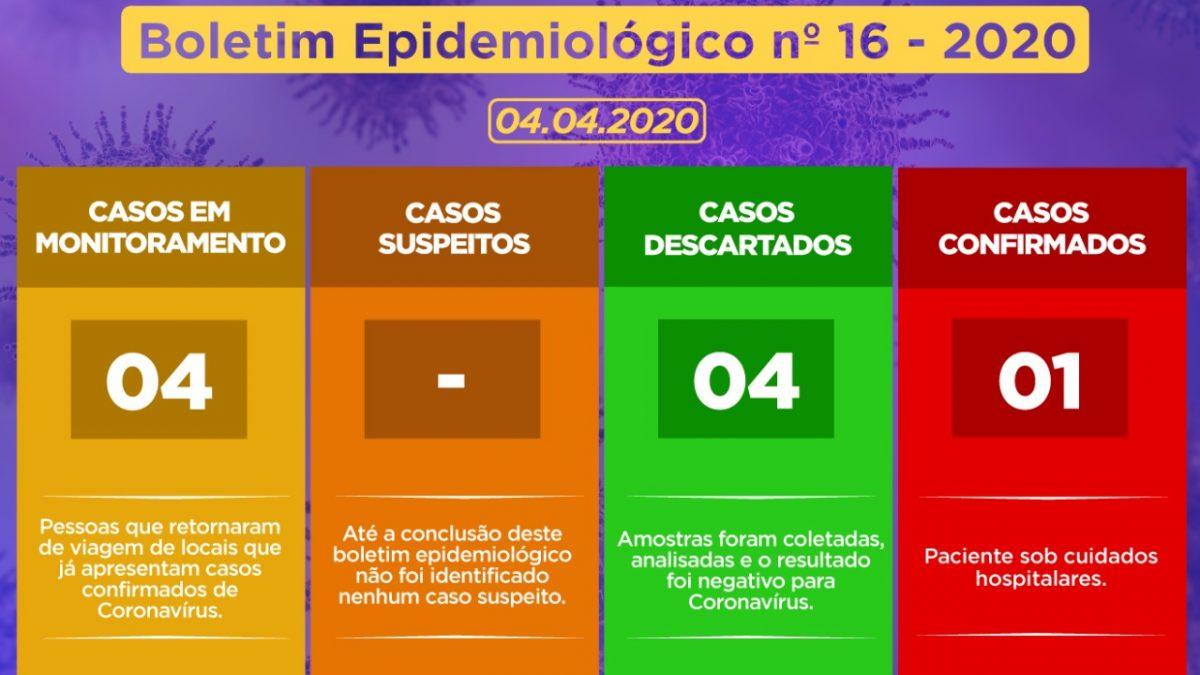 1° Caso do COVID-19 confirmado em CACHOEIRA,Secretaria de Saúde de Cachoeira informou no Boletim Epidemiológico deste sábado (04).