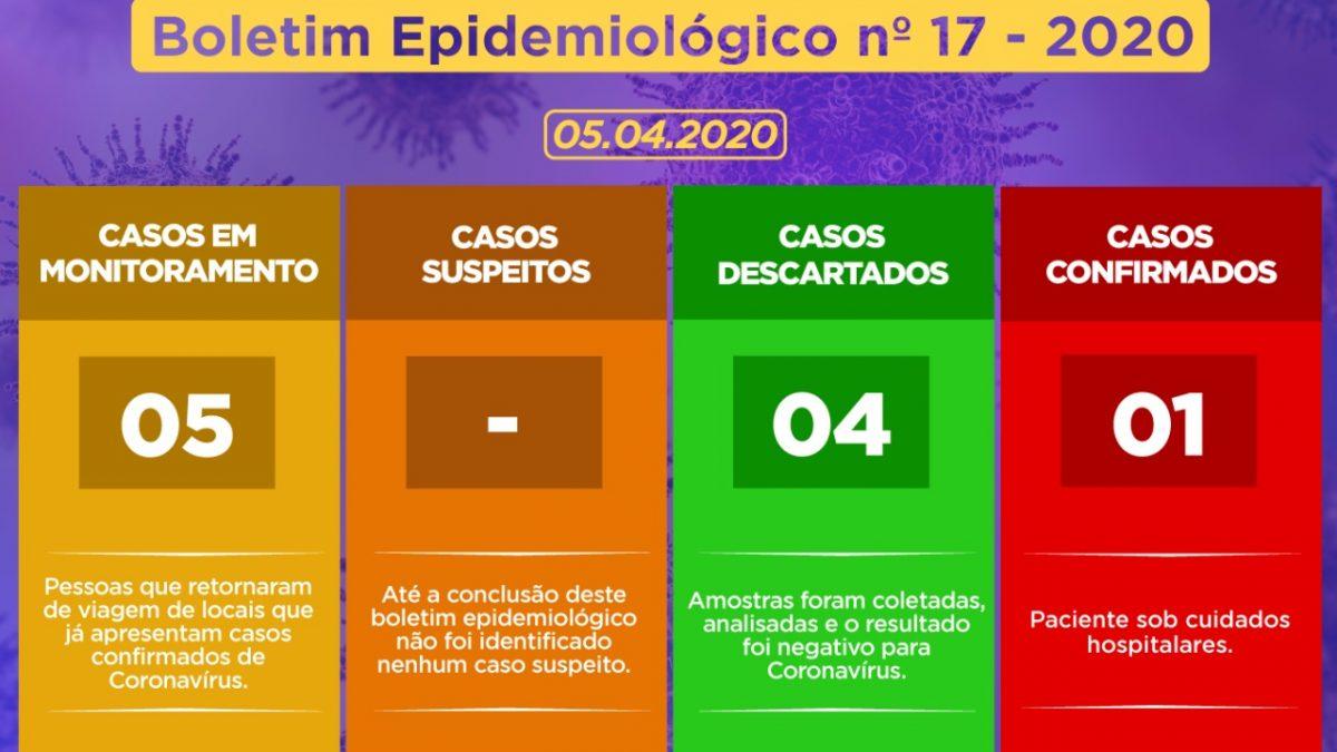 Secretaria de Saúde de Cachoeira informa  que continua com UM caso de Coronavírus confirmado, e agora são CINCO pessoas que estão sendo monitoradas