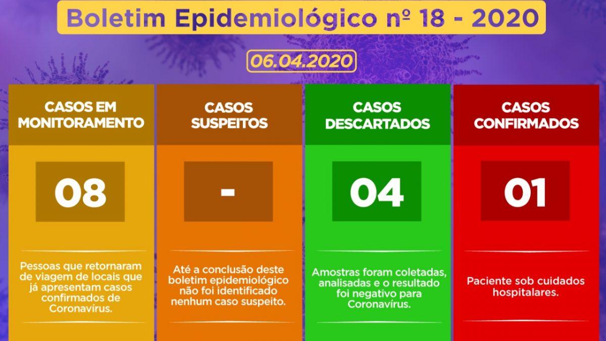 CACHOEIRA: Secretaria de Saúde informa no Boletim Epidemiológico desta segunda-feira (06)