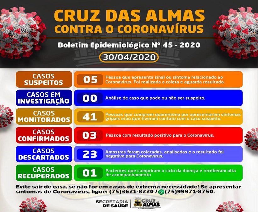 Sobe para 3 o número de casos confirmados de coronavírus em Cruz das Almas