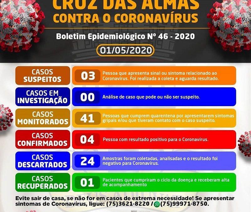 Cruz das Almas registra mais um caso confirmado de coronavírus