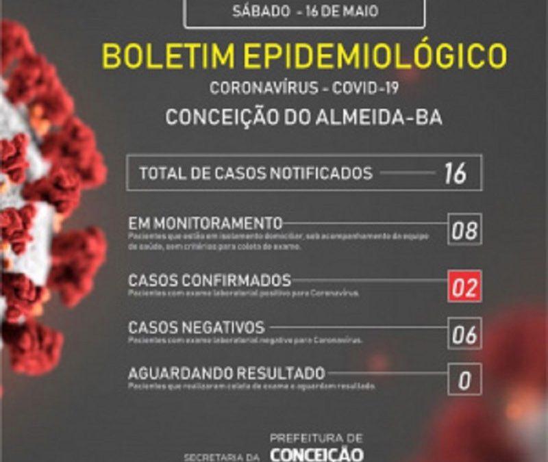 Em Conceição do Almeida sobe para dois os casos positivos da Covid-19