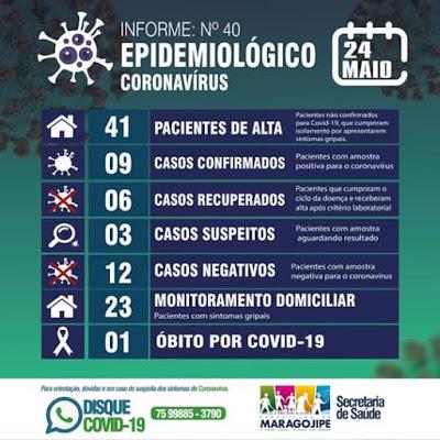 Maragojipe: Mais um caso de Covid-19 é detectado; a cidade totaliza 9 casos confirmados