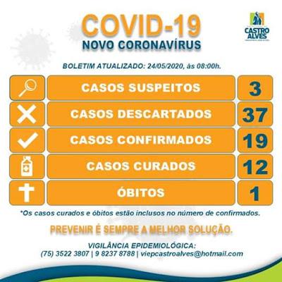 Castro Alves: Prefeitura confirma, através do Lancen, óbito por Covid-19 ocorrido na quarta (20)