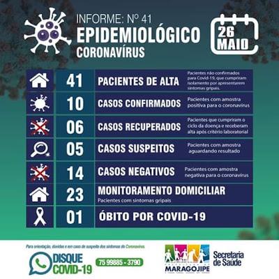 Maragogipe: Lacen confirma mais 01 caso da Covid-19 no município