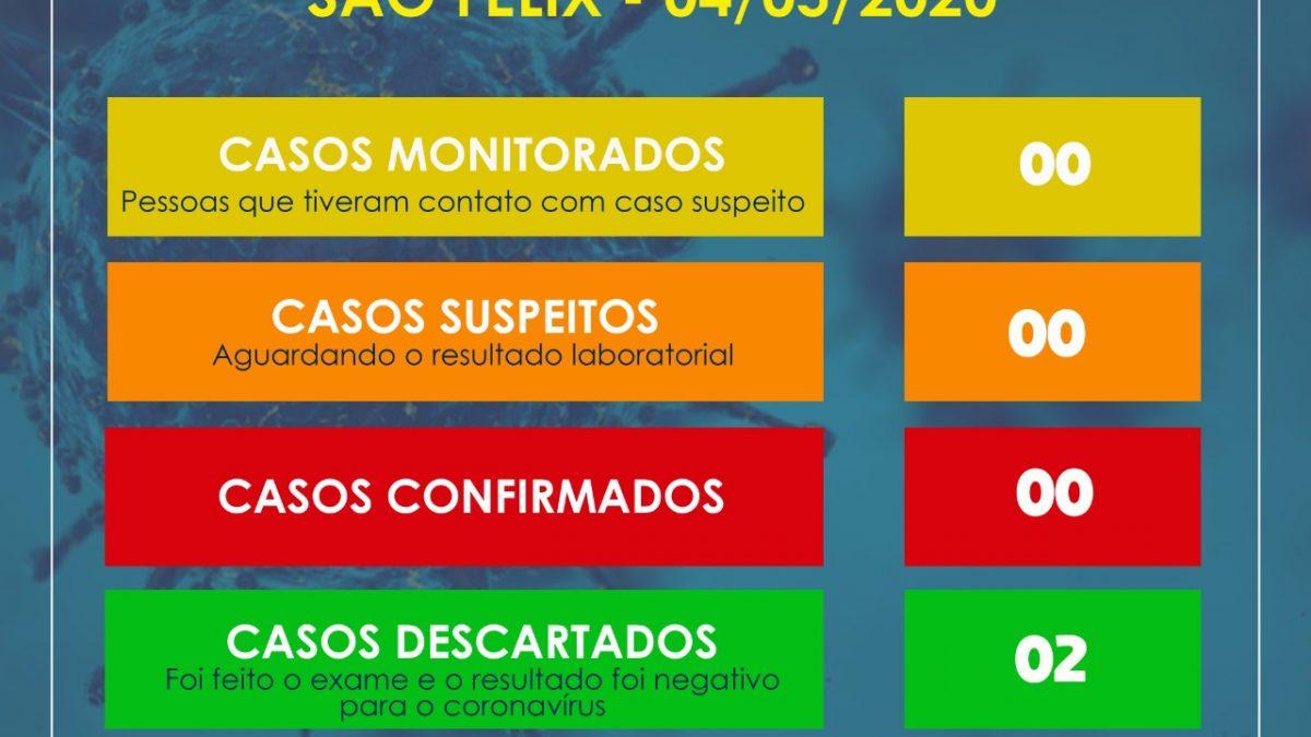 SÃO FÉLIX: Caso suspeito de coronavírus detectado no dia 1° de maio é descartado