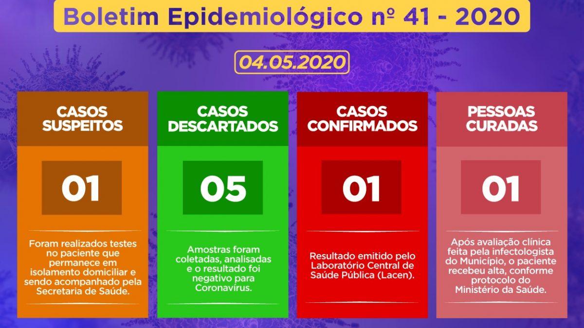 CACHOEIRA: Secretaria de Saúde informa que foi detectado um CASO SUSPEITO de Coronavírus