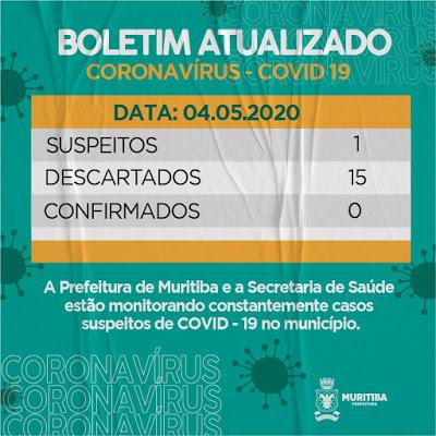 Muritiba: 01 caso suspeito de coronavirus é identificado e 15 são descartados