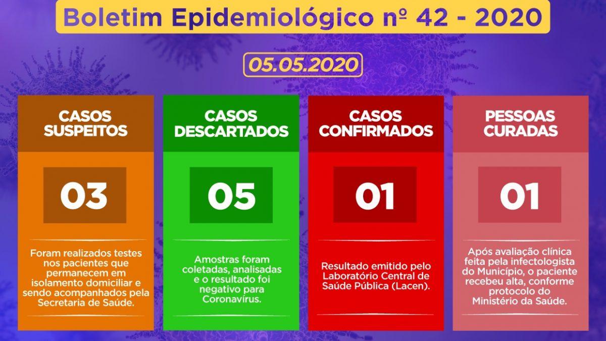 CACHOEIRA tem mais 2 casos suspeitos de coronavírus detectado.
