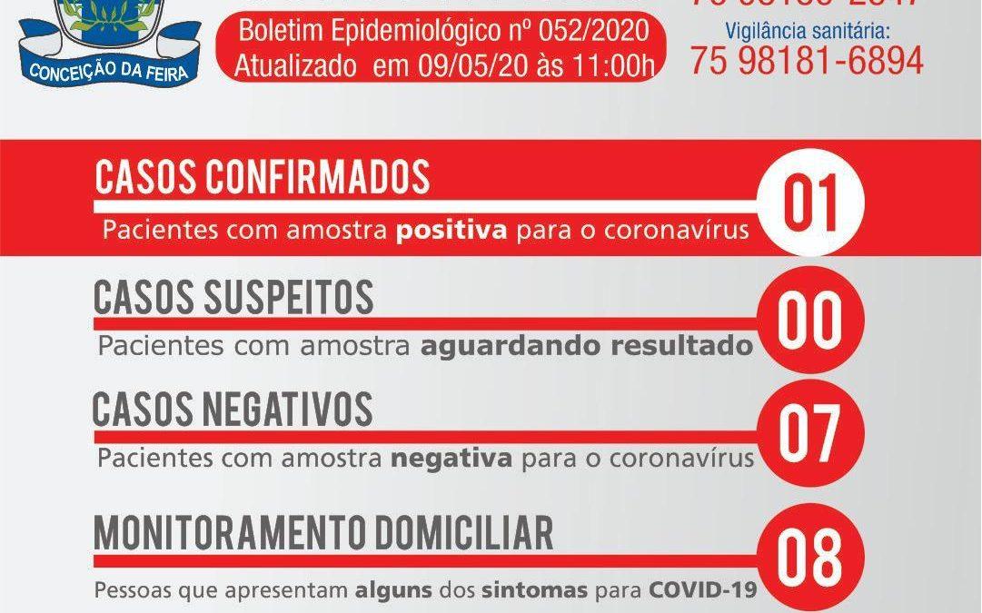CONCEIÇÃO DA FEIRA Tem 01 caso de coronavírus é detectado