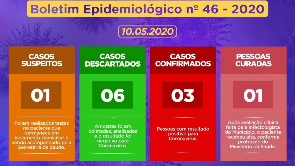 Cachoeira Tem 01 caso suspeito de coronavírus detectado