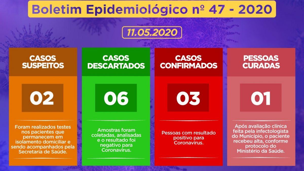 CACHOEIRA: Prefeitura informa que foi detectado mais um novo CASO SUSPEITO de Coronavírus