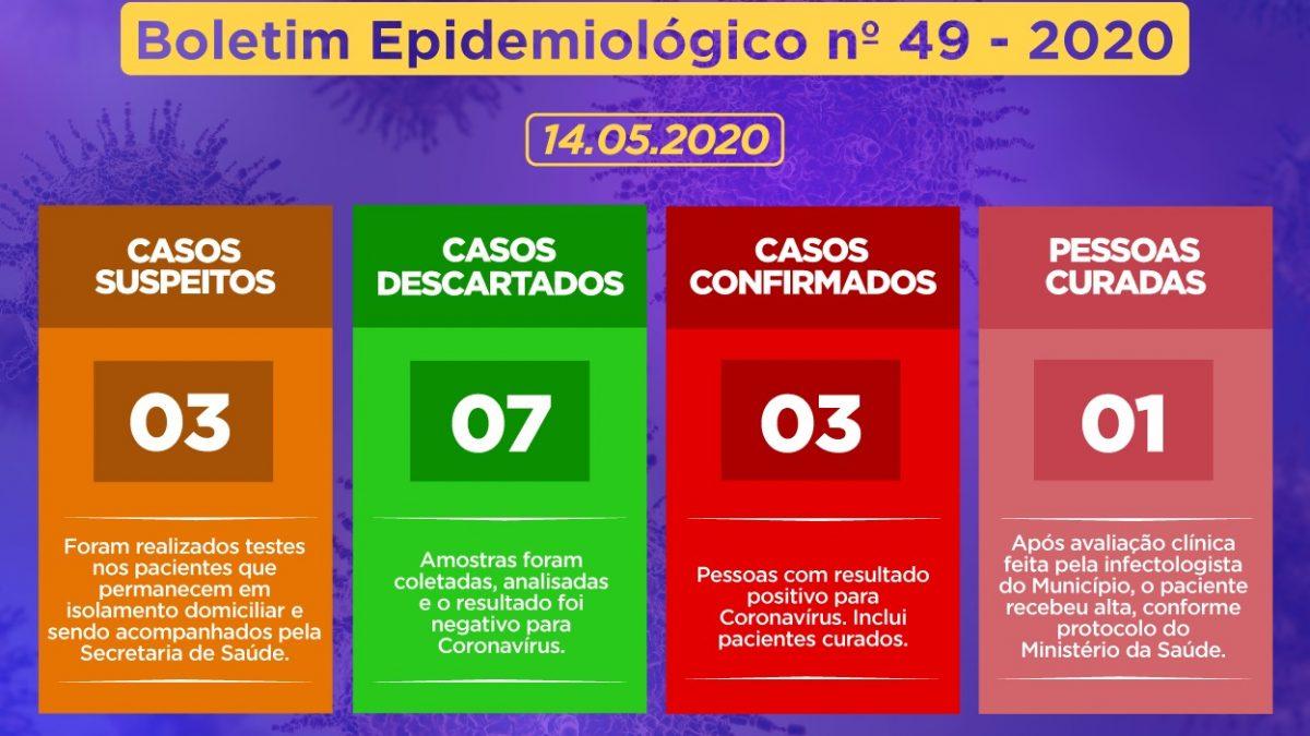 Prefeitura de Cachoeira divulga  Boletim Epidemiológico desta quinta-feira (14),Com novos CASOS SUSPEITOS