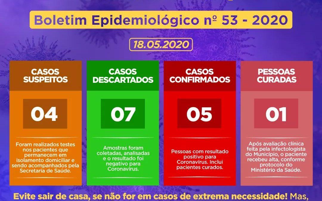 Cachoeira: mais 01 caso confirmado de coronavírus é identificado
