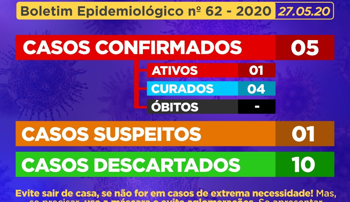 Cachoeira: Paciente infectado com Covid-19 é curado