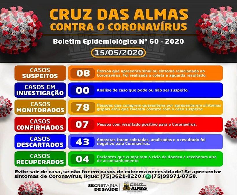 Cruz das Almas registra o 7° caso confirmado do novo coronavírus