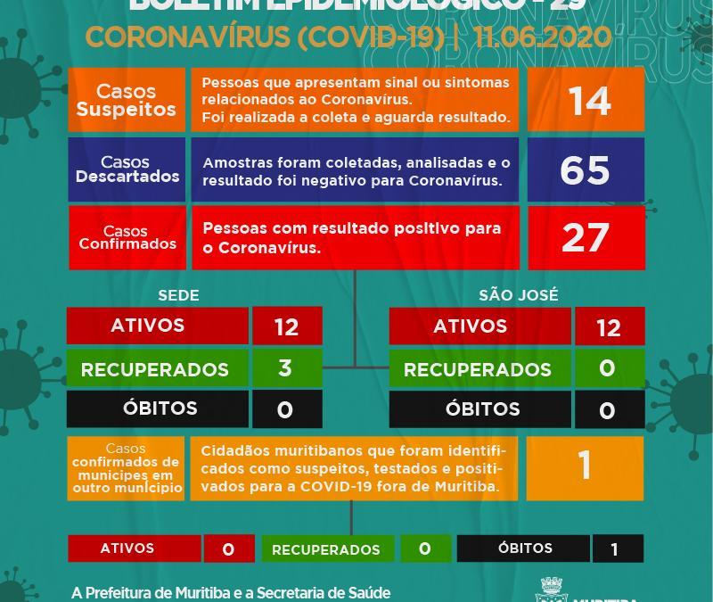 Aumenta o número de casos suspeitos de coronavírus em Muritiba
