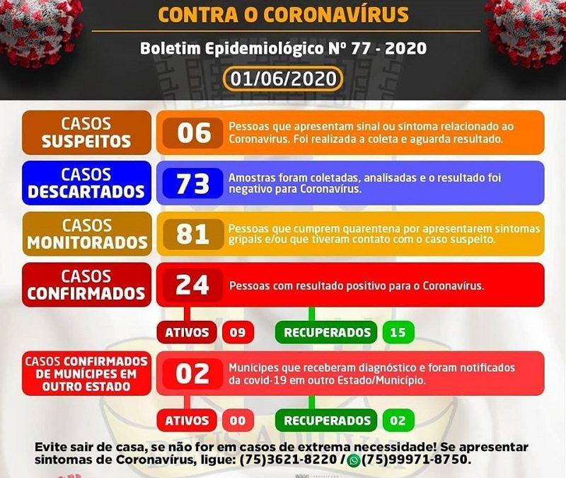 Cruz das Almas registra mais quatro casos confirmados para a Covid-19; Total sobe para 24