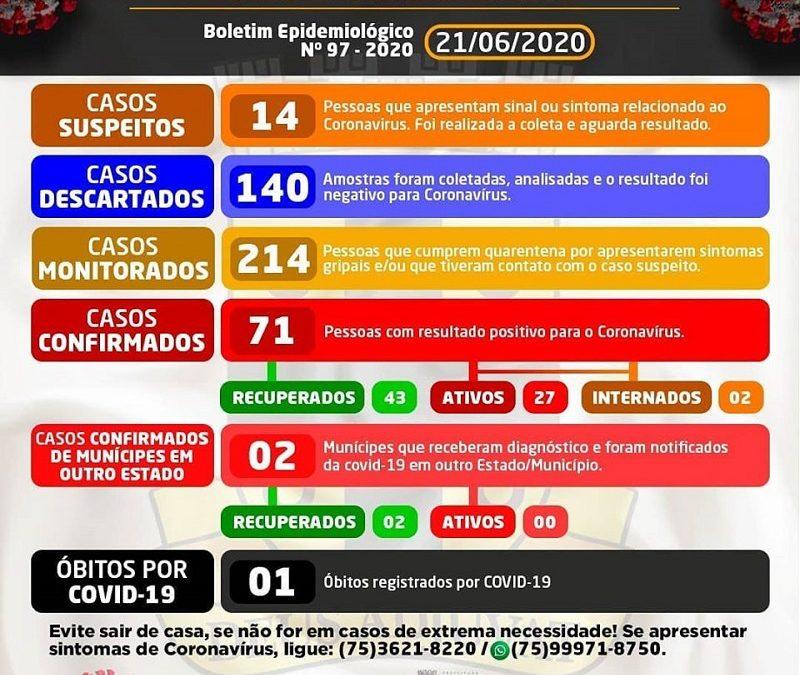 Cruz das Almas registra mais um caso confirmado da Covid-19; total sobe para 71