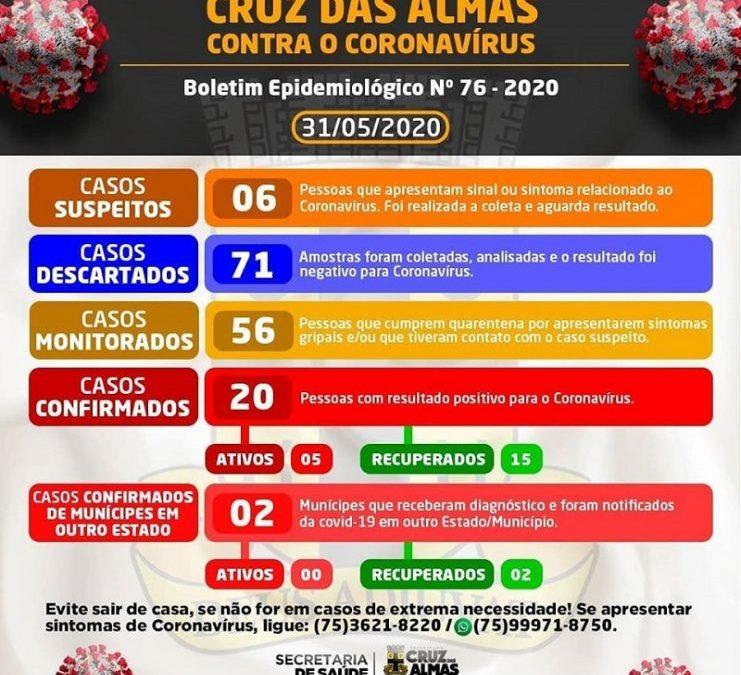 Cruz das Almas registra mais um caso recuperado da Covid-19; 5 estão ativos