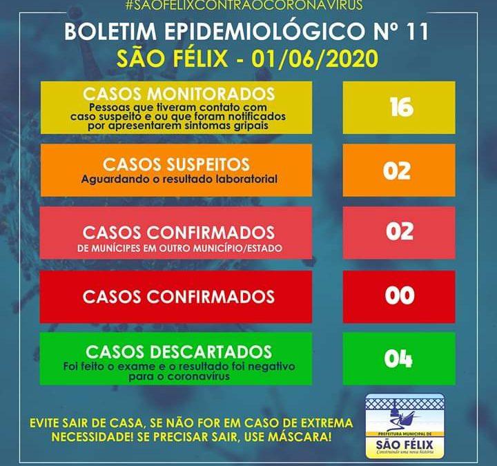 SÃO FÉLIX : Mais um caso confirmado de coronavírus em munícipe que está fora do Município