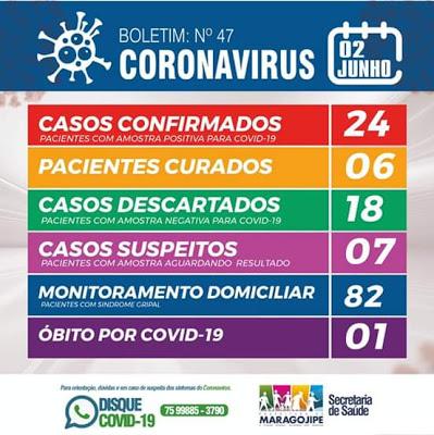 Maragogipe: 04 pessoas testam positivo para a Covid-19; total de casos sobe para 24