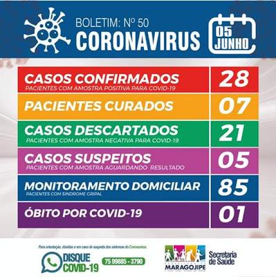 Maragojipe: mais 01 pessoa testa positivo para a Covid-19; total de casos chega a 28