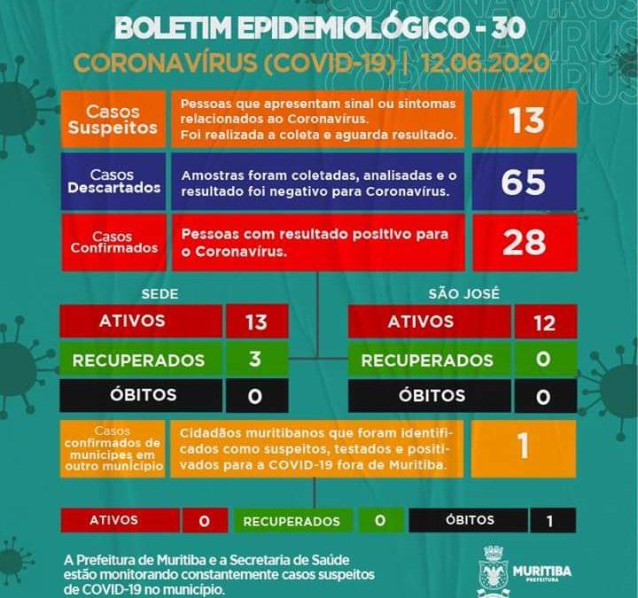Muritiba: Mais um caso coronavírus teve resultado positivo pelo Lacen, chegando ao total de 25 ativos.