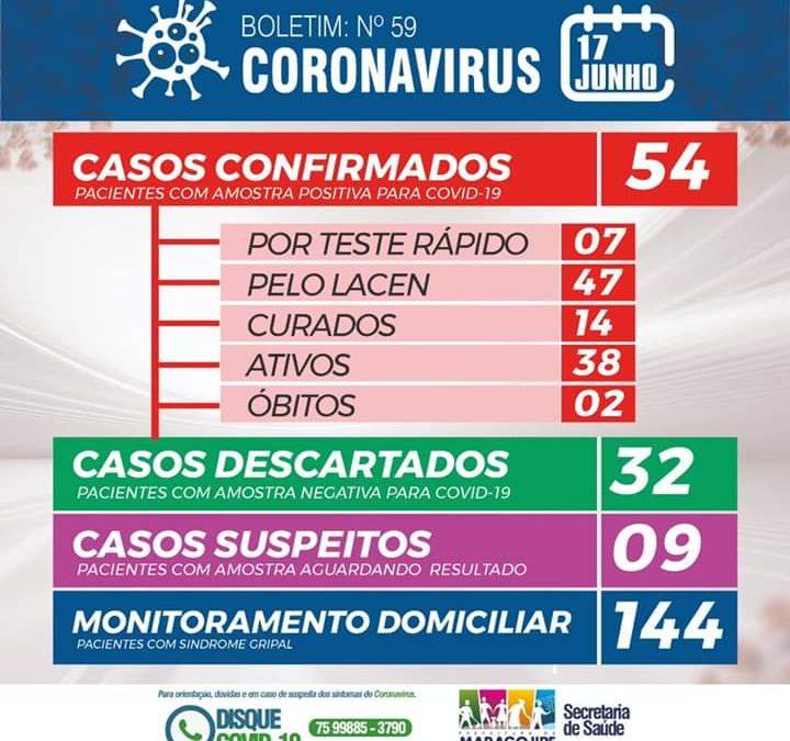 MARAGOJIPE: Mais um óbito é registrado por coronavírus