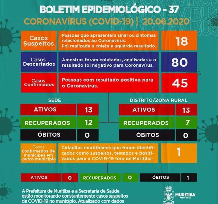 Muritiba: mais 03 pessoas testam positivo para a Covid-19 nesta sexta (19); outros cinco pacientes foram identificados como suspeitos