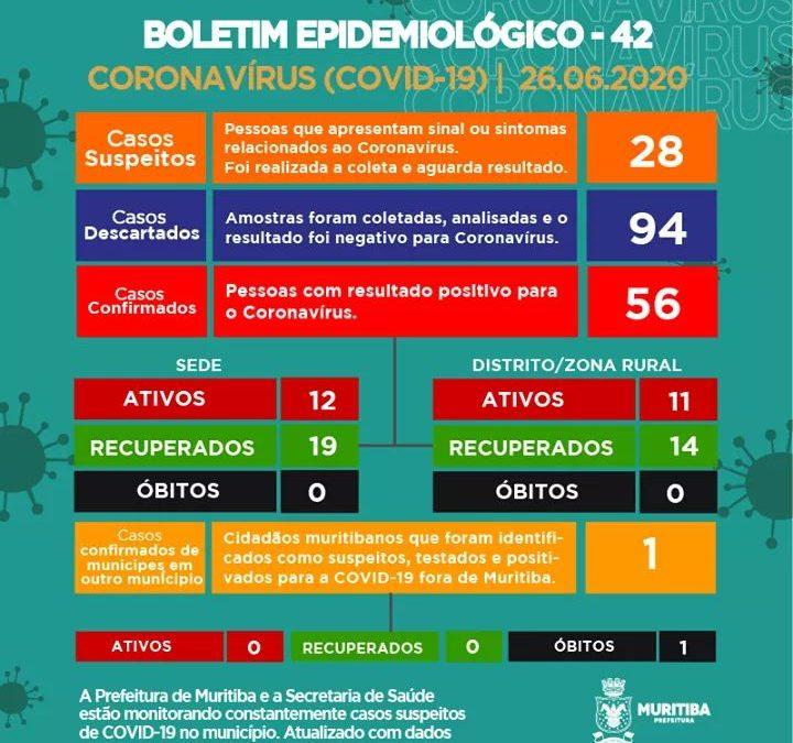 MURITIBA: Mais (04) quatro pacientes testam positivo para o Coronavírus