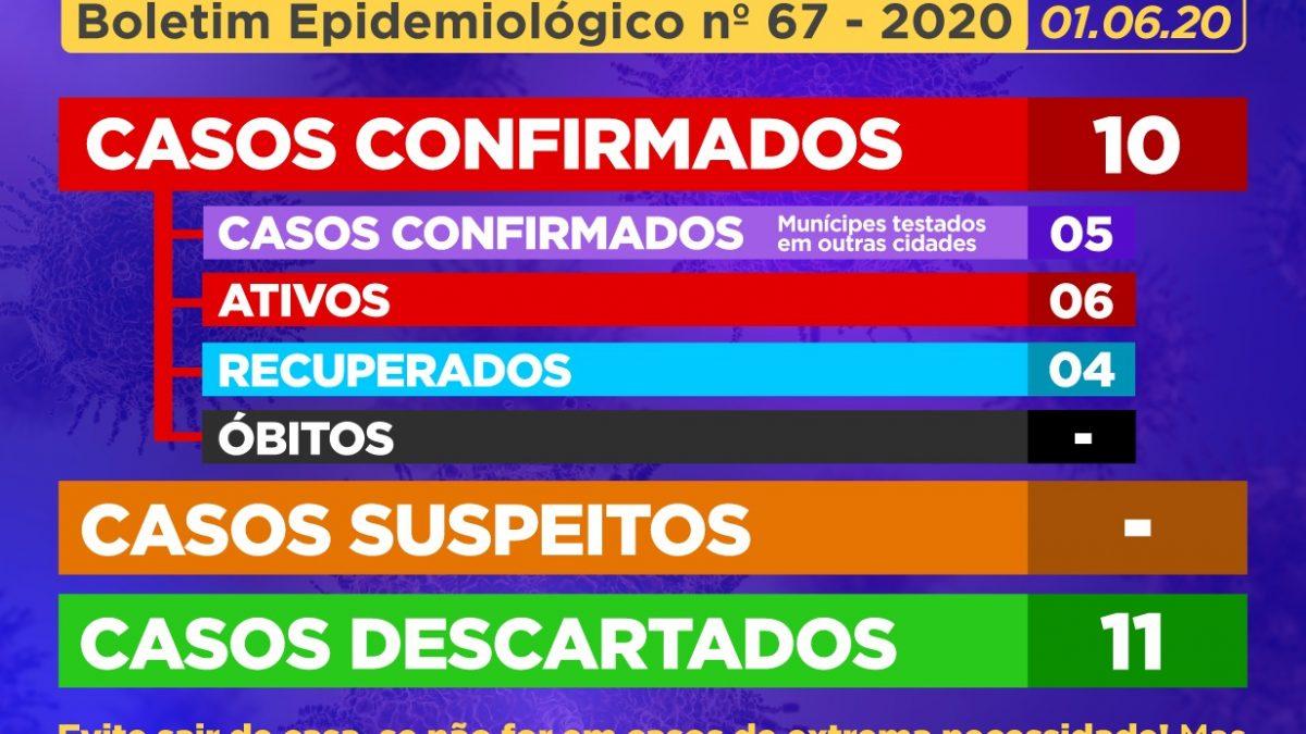 CACHOEIRA: Cinco munícipes são testados em outras cidades positivo para Coronavírus