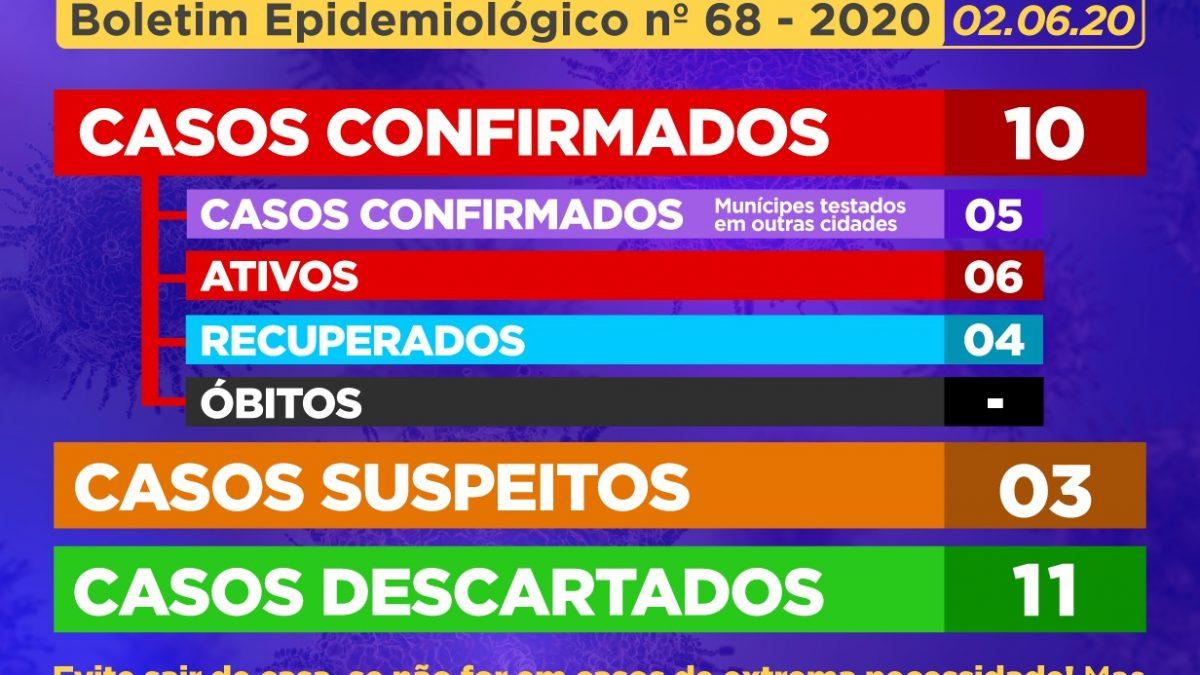 CACHOEIRA: 03 (três) CASOS SUSPEITOS de coronavírus são identificados.
