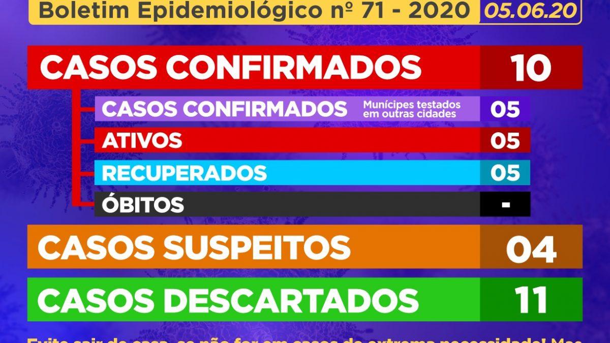 Um CASO SUSPEITO de Coronavírus é detectado em Cachoeira