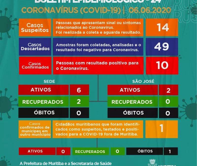 Muritiba: mais 02 pessoas testam positivo para a Covid-19, totalizando 08 casos ativos