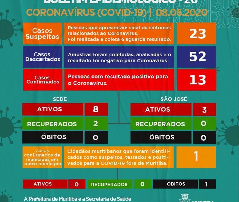 Muritiba: mais 02 casos tiveram resultados positivos da Covid-19, totalizando 11 ativos