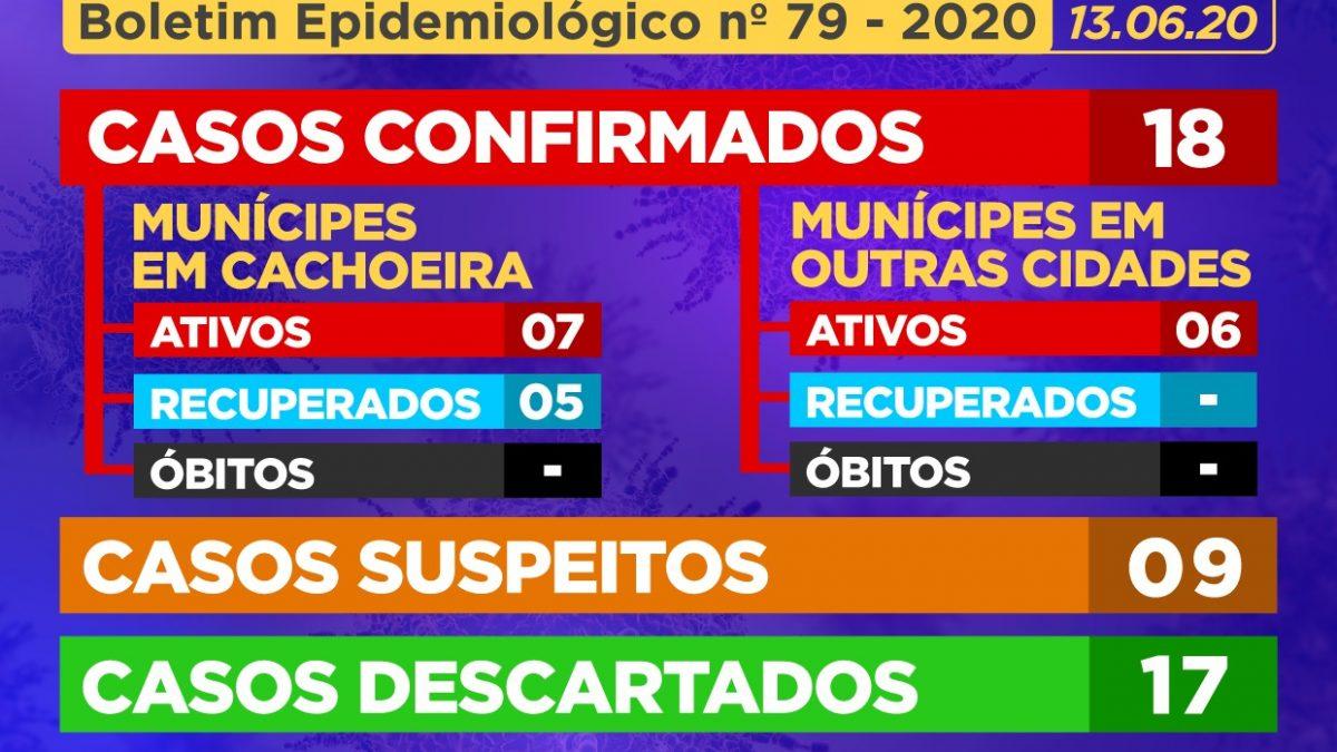 CACHOEIRA: 08 (oito) novos casos SUSPEITOS de Coronavírus  foram identificados