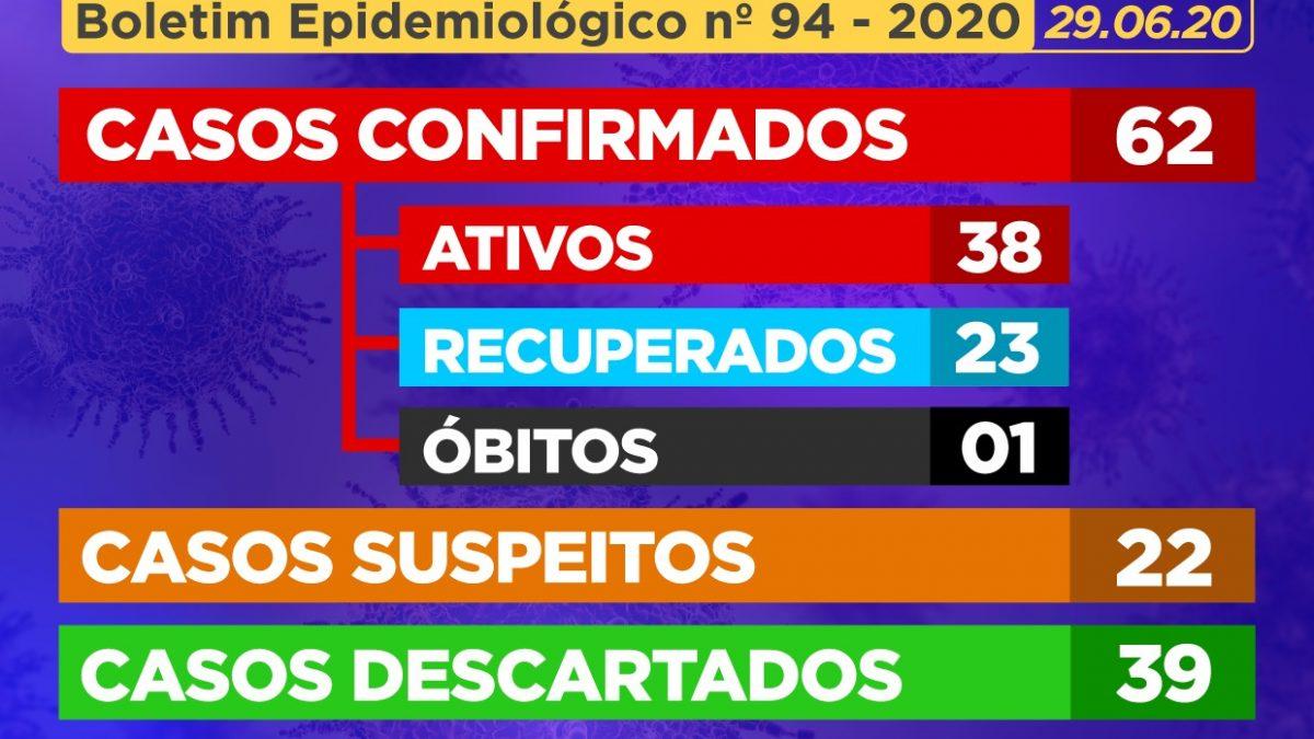 CACHOEIRA: 02 (dois) casos suspeitos foram CONFIRMADOS como positivos para Coronavírus