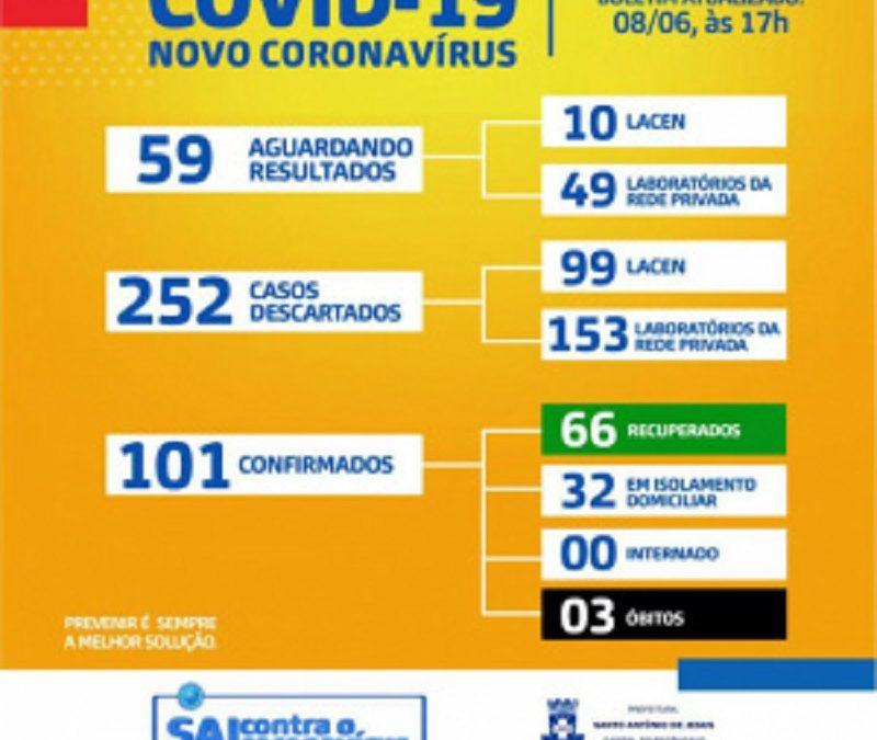 Sobe para 101 casos confirmados de Covid-19 em Santo Antônio de Jesus