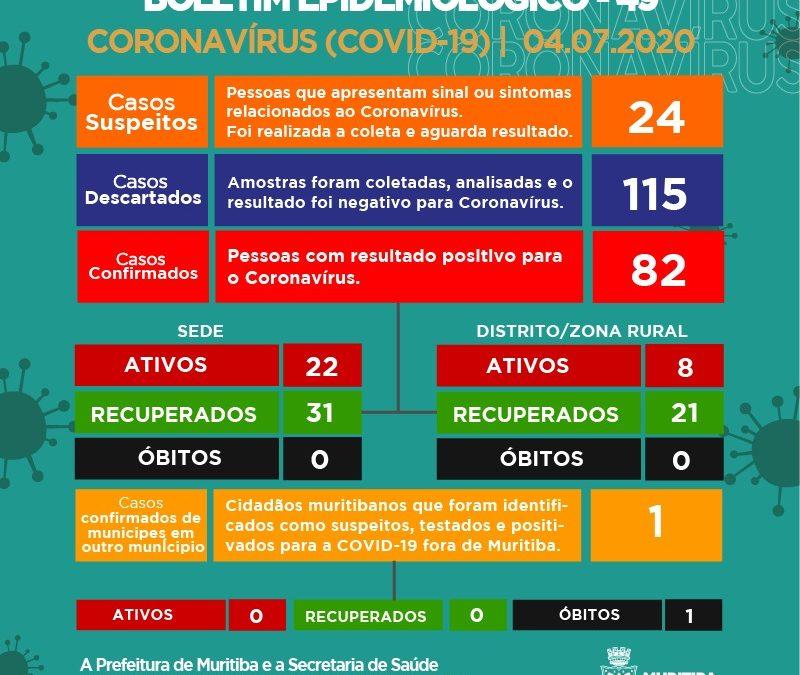 MURITIBA: Mais dez casos tiveram resultado positivo (seis Lacen e quatro testes rápidos), sendo 30 casos ativos no total
