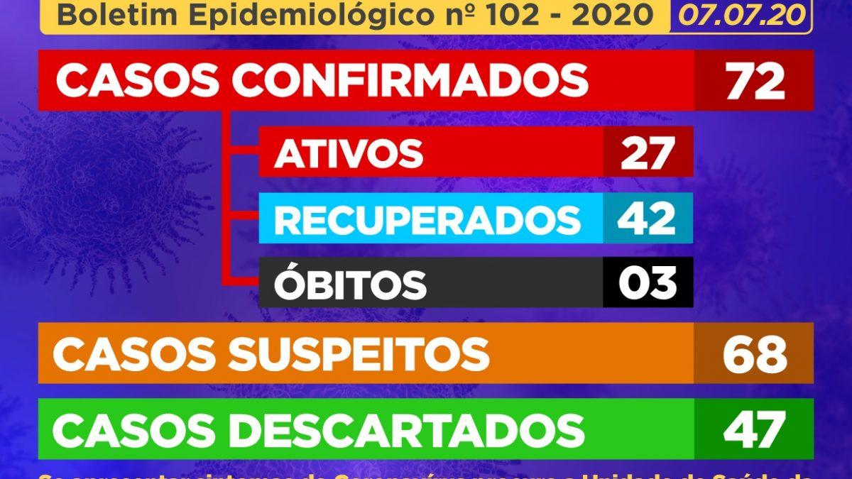 CACHOEIRA: 05 (cinco) casos SUSPEITOS foram identificados