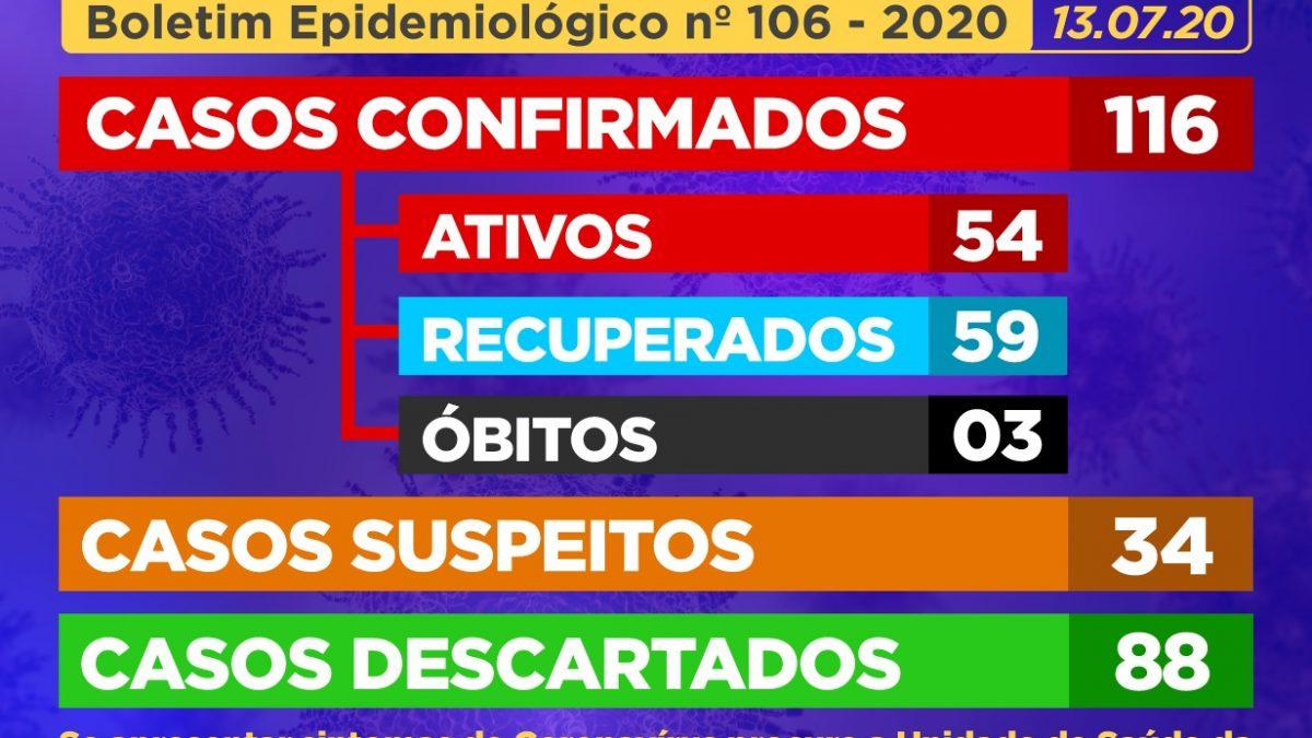 Cachoeira: 02 casos da Covid-19 foram confirmados nesta segunda (13)