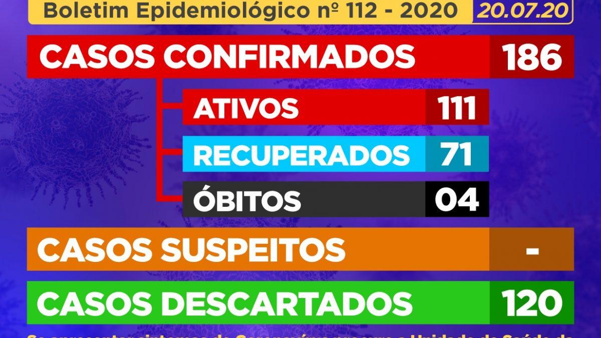 CACHOEIRA:  55 (cinquenta e cinco) casos suspeitos foram CONFIRMADOS como positivos para Coronavírus
