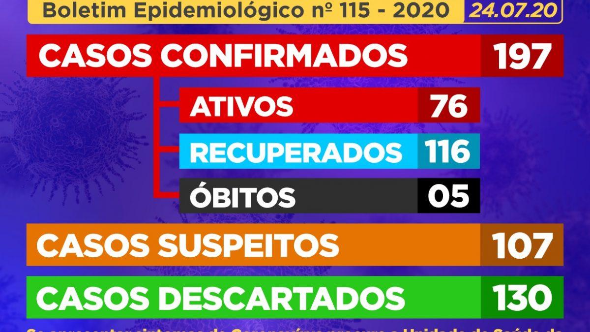 CACHOEIRA: 01 (um) caso suspeito foi CONFIRMADO como positivo para Coronavírus, E 25 (vinte e cinco) casos SUSPEITOS foram identificados.