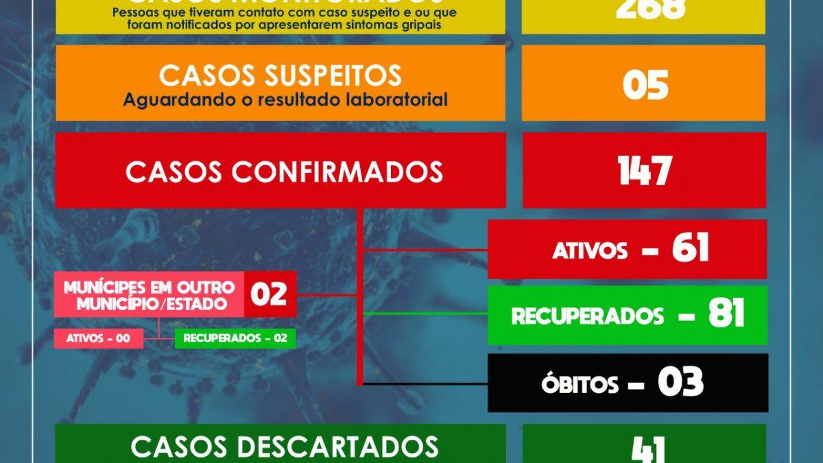 São Félix: Prefeitura registra mais 01 óbito por Covid-19